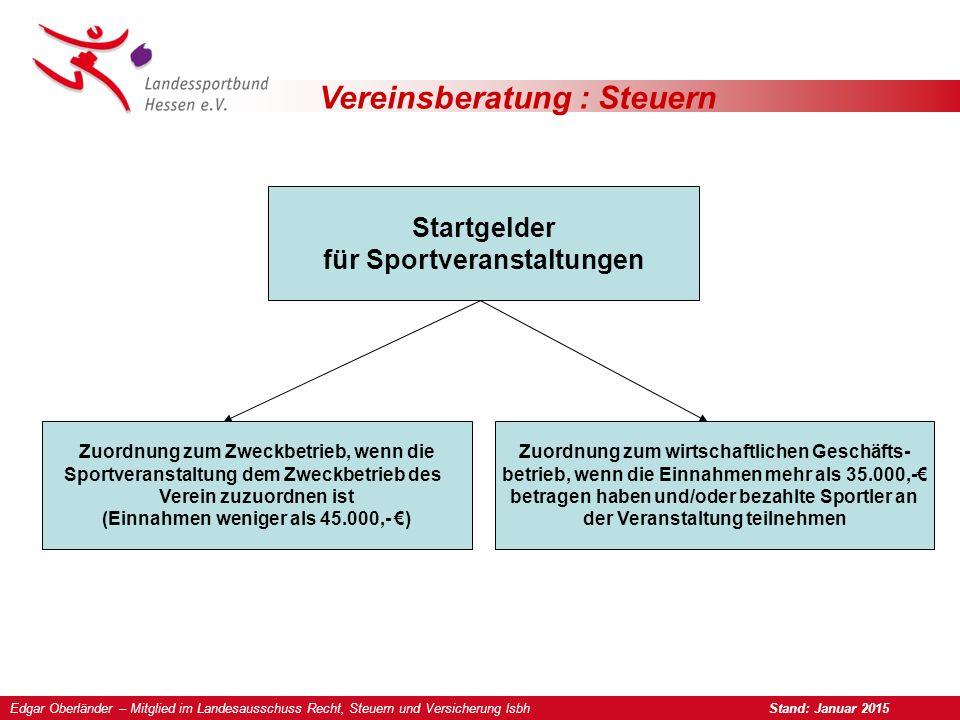 Vereinsberatung : Steuern Startgelder stellen eine Gebühr dar, für die als Gegenleistung die Teilnahme an der Sportveranstaltung ermöglicht wird.