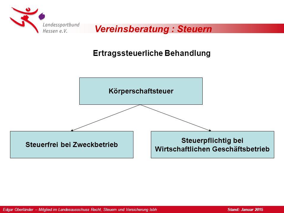 Vereinsberatung : Steuern Umsatzsteuerfrei § 4 Nr.