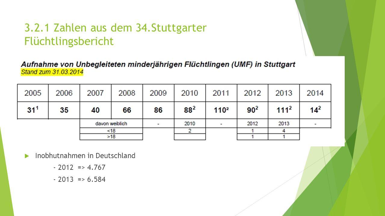 3.2.1 Zahlen aus dem 34.Stuttgarter Flüchtlingsbericht  Inobhutnahmen in Deutschland - 2012 => 4.767 - 2013 => 6.584