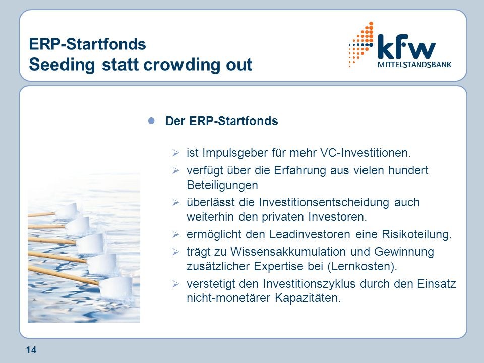 14 ERP-Startfonds Seeding statt crowding out Der ERP-Startfonds  ist Impulsgeber für mehr VC-Investitionen.  verfügt über die Erfahrung aus vielen h