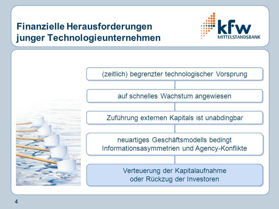 4 Finanzielle Herausforderungen junger Technologieunternehmen (zeitlich) begrenzter technologischer Vorsprung auf schnelles Wachstum angewiesen Zuführ