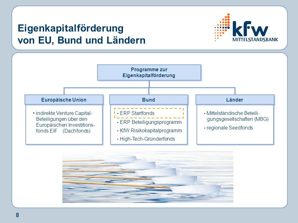 8 Eigenkapitalförderung von EU, Bund und Ländern Programme zur Eigenkapitalförderung Programme zur Eigenkapitalförderung indirekte Venture Capital- Be