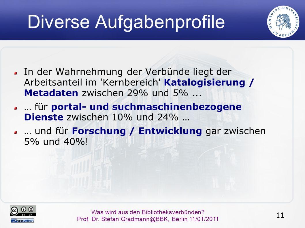 11 Was wird aus den Bibliotheksverbünden? Prof. Dr. Stefan Gradmann@BBK, Berlin 11/01/2011 Diverse Aufgabenprofile In der Wahrnehmung der Verbünde lie