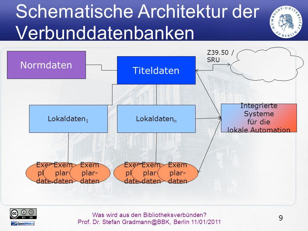 9 Was wird aus den Bibliotheksverbünden? Prof. Dr. Stefan Gradmann@BBK, Berlin 11/01/2011 Schematische Architektur der Verbunddatenbanken Titeldaten E
