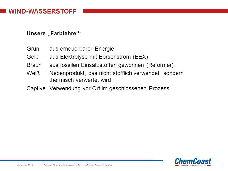 """WIND-WASSERSTOFF Unsere """"Farblehre : Grünaus erneuerbarer Energie Gelbaus Elektrolyse mit Börsenstrom (EEX) Braunaus fossilen Einsatzstoffen gewonnen (Reformer) WeißNebenprodukt, das nicht stofflich verwendet, sondern thermisch verwertet wird CaptiveVerwendung vor Ort im geschlossenen Prozess November 2014 Fahrplan für eine Wind-Wasserstoffwirtschaft in der Region Unterelbe"""