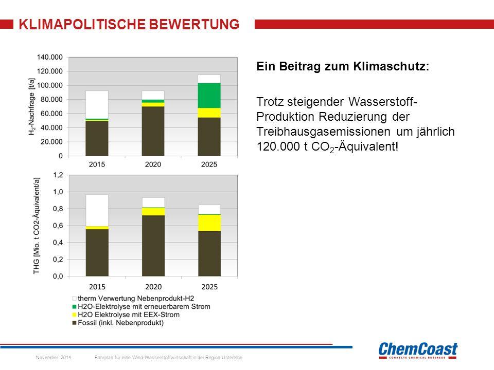 KLIMAPOLITISCHE BEWERTUNG Ein Beitrag zum Klimaschutz: Trotz steigender Wasserstoff- Produktion Reduzierung der Treibhausgasemissionen um jährlich 120.000 t CO 2 -Äquivalent.