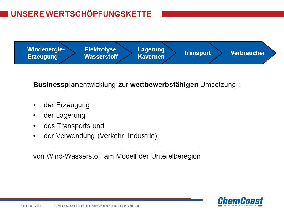 DIE PROJEKTPARTNER November 2014 Fahrplan für eine Wind-Wasserstoffwirtschaft in der Region Unterelbe