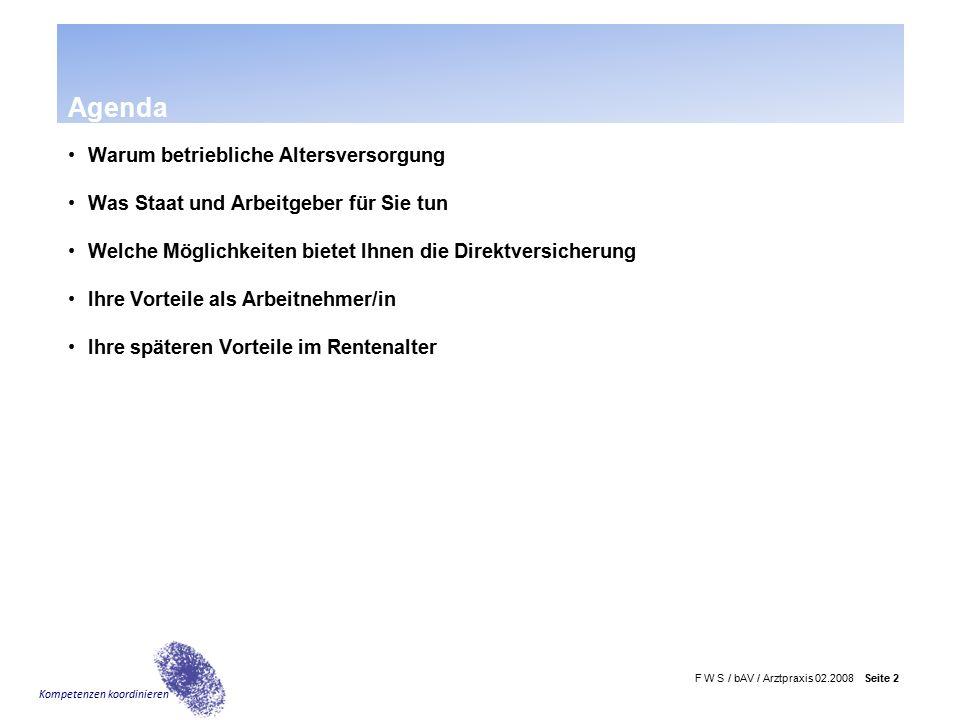 F W S / bAV / Arztpraxis 02.2008 Seite 13 Kompetenzen koordinieren Mit Entgeltumwandlung Ohne Entgeltumwandlung 1.196,97 EUR 1.154,90 EUR = Nettogehalt 1.800,00 EUR 0,00 EUR 1.800,00 EUR 84,00 EUR Bruttogehalt - Beitrag zur Direktversicherung Ihr Vorteil: 41,93 EUR.