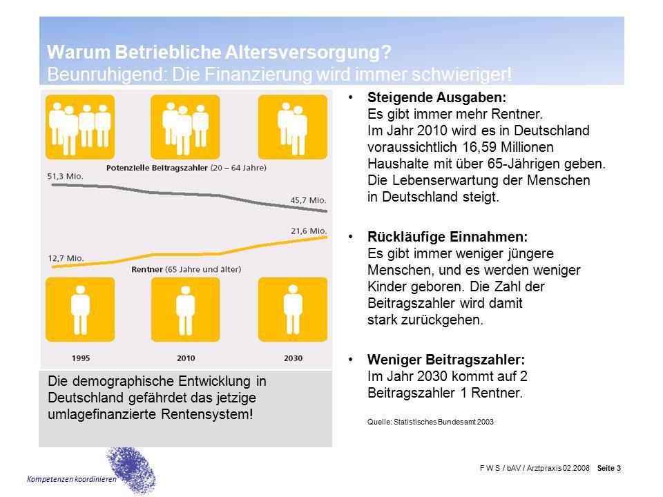 F W S / bAV / Arztpraxis 02.2008 Seite 4 Kompetenzen koordinieren Warum Betriebliche Altersversorgung.
