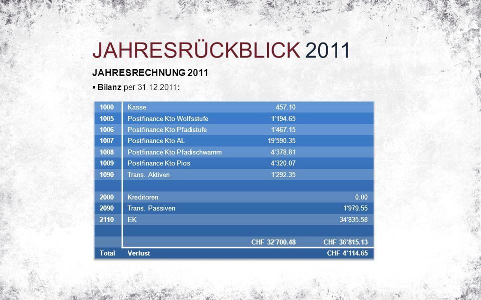 JAHRESRÜCKBLICK 2011 JAHRESRECHNUNG 2011  Bilanz per 31.12.2011: