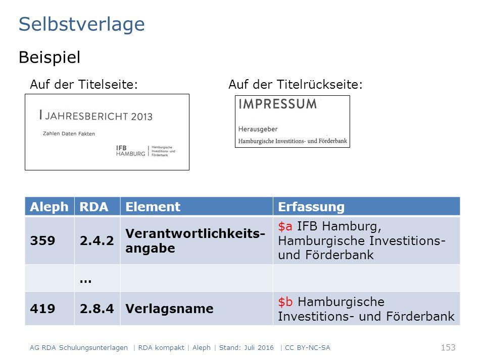 Auf der Titelseite: Selbstverlage Beispiel Auf der Titelrückseite: AlephRDAElementErfassung 3592.4.2 Verantwortlichkeits- angabe $a IFB Hamburg, Hamburgische Investitions- und Förderbank … 4192.8.4Verlagsname $b Hamburgische Investitions- und Förderbank AG RDA Schulungsunterlagen | RDA kompakt | Aleph | Stand: Juli 2016 | CC BY-NC-SA 153