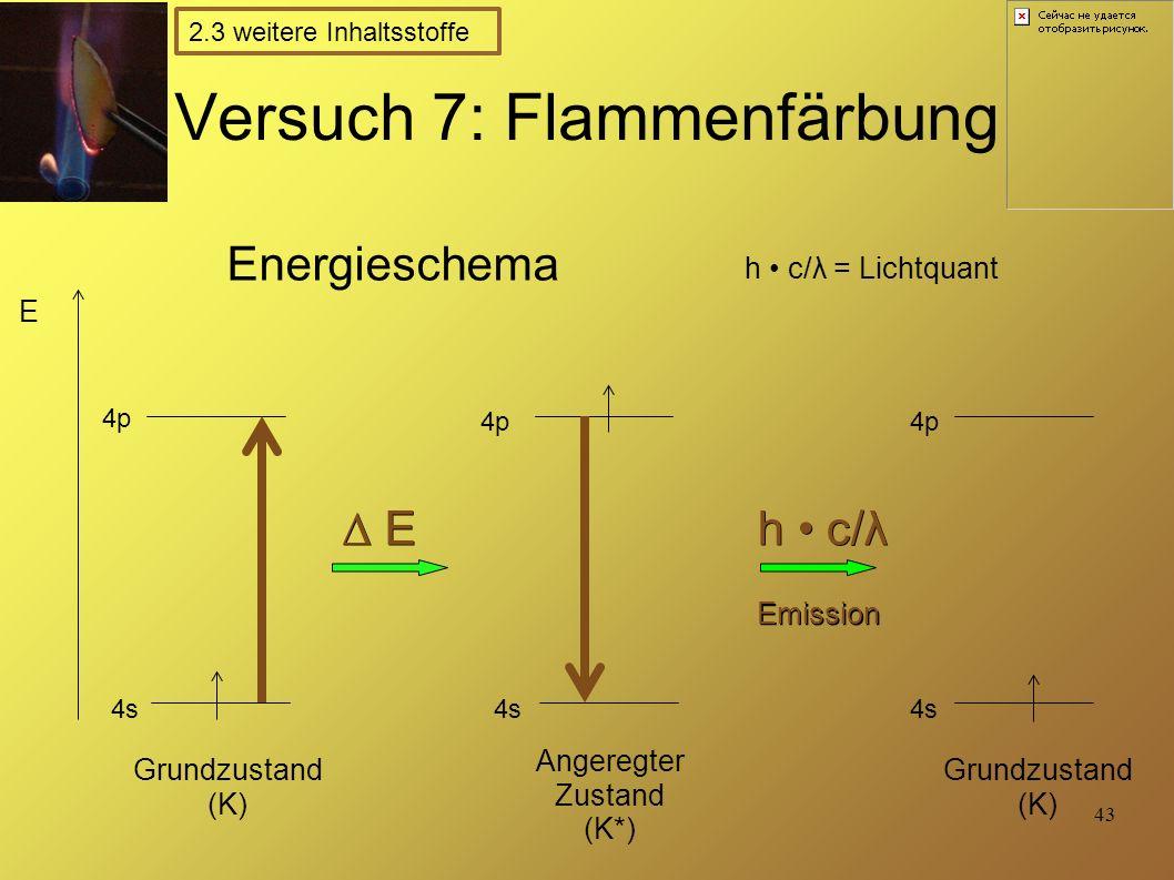 43 ∆ E∆ E∆ E∆ E h c/λ Emission Grundzustand (K) Angeregter Zustand (K*) Grundzustand (K) h c/λ = Lichtquant E 4p 4s Energieschema Versuch 7: Flammenfärbung 2.3 weitere Inhaltsstoffe