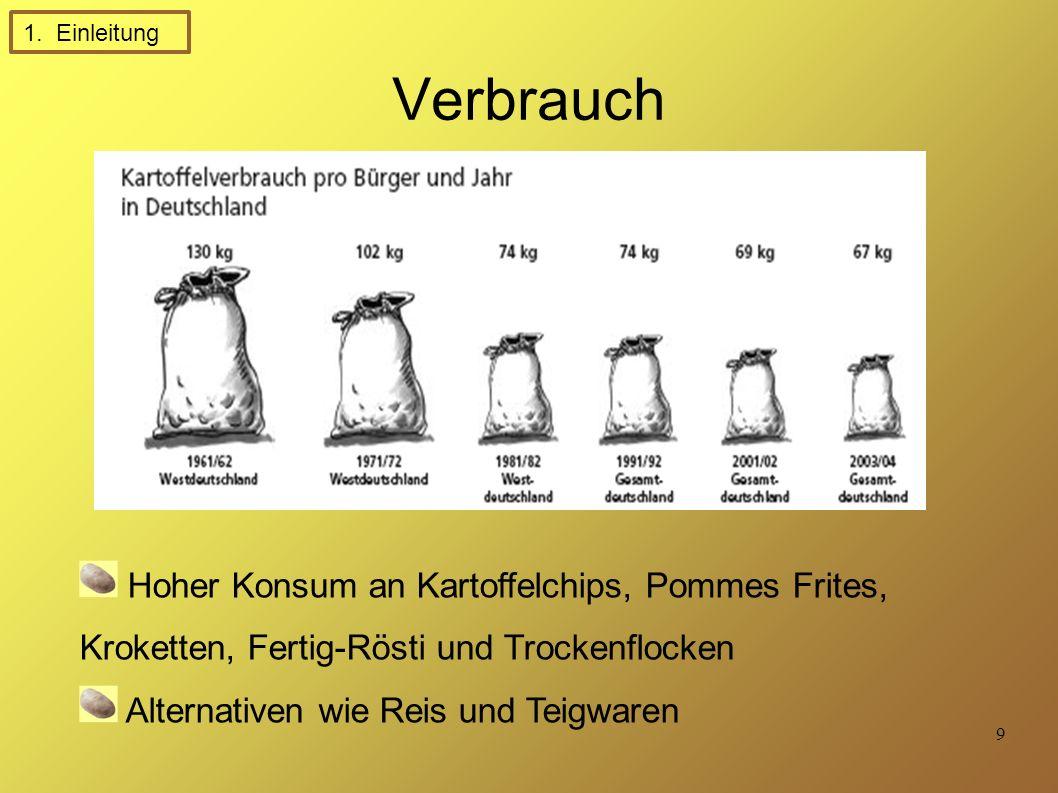 9 Verbrauch Hoher Konsum an Kartoffelchips, Pommes Frites, Kroketten, Fertig-Rösti und Trockenflocken Alternativen wie Reis und Teigwaren 1.
