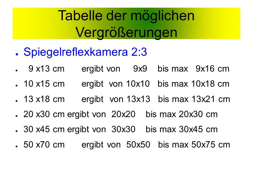 Tabelle der möglichen Vergrößerungen ● Spiegelreflexkamera 2:3 ● 9 x13 cmergibt von 9x9 bis max 9x16 cm ● 10 x15 cmergibt von 10x10 bis max 10x18 cm ● 13 x18 cmergibt von 13x13 bis max 13x21 cm ● 20 x30 cm ergibt von 20x20 bis max 20x30 cm ● 30 x45 cm ergibt von 30x30 bis max 30x45 cm ● 50 x70 cmergibt von 50x50 bis max 50x75 cm