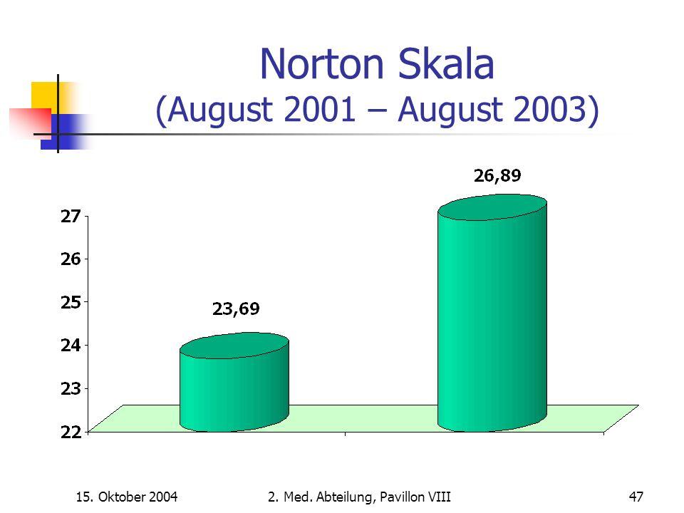 15. Oktober 20042. Med. Abteilung, Pavillon VIII47 Norton Skala (August 2001 – August 2003)