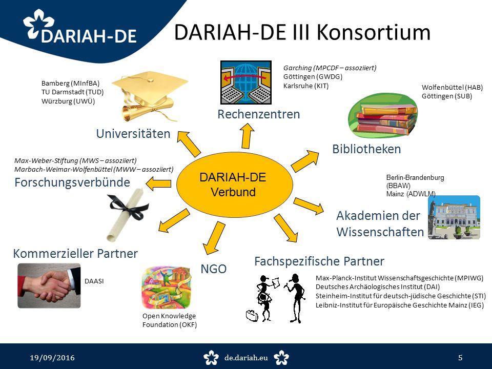 Universitäten 19/09/2016de.dariah.eu5 DARIAH-DE Verbund Bamberg (MInfBA) TU Darmstadt (TUD) Würzburg (UWÜ) Rechenzentren Garching (MPCDF – assoziiert) Göttingen (GWDG) Karlsruhe (KIT) Bibliotheken Wolfenbüttel (HAB) Göttingen (SUB) Akademien der Wissenschaften Berlin-Brandenburg (BBAW) Mainz (ADWLM) Fachspezifische Partner Max-Planck-Institut Wissenschaftsgeschichte (MPIWG) Deutsches Archäologisches Institut (DAI) Steinheim-Institut für deutsch-jüdische Geschichte (STI) Leibniz-Institut für Europäische Geschichte Mainz (IEG) NGO Open Knowledge Foundation (OKF) Kommerzieller Partner DAASI DARIAH-DE III Konsortium Forschungsverbünde Max-Weber-Stiftung (MWS – assoziiert) Marbach-Weimar-Wolfenbüttel (MWW – assoziiert)