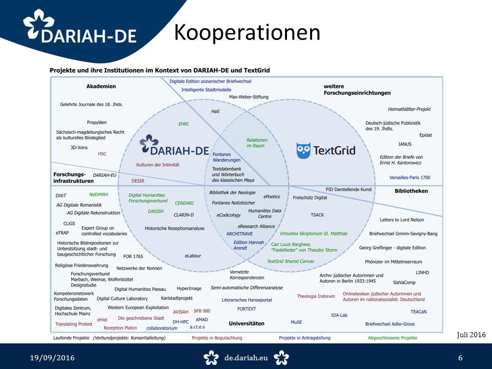 """Integration von externen Services / Tools 19/09/2016de.dariah.eu17 Wohin mit meinen """"Entwicklungen / Daten nach Projektende."""