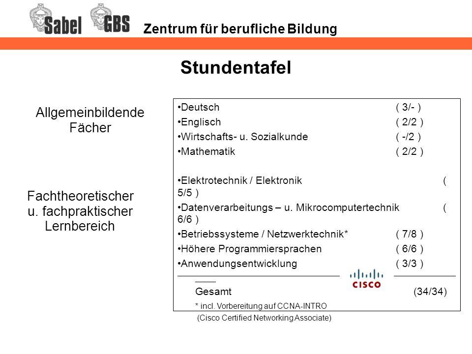 Zentrum für berufliche Bildung Stundentafel Deutsch( 3/- ) Englisch( 2/2 ) Wirtschafts- u. Sozialkunde( -/2 ) Mathematik( 2/2 ) Elektrotechnik / Elekt