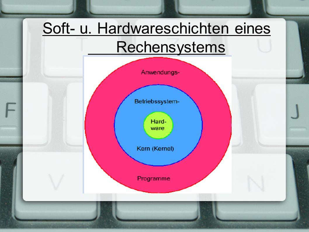 Soft- u. Hardwareschichten eines Rechensystems
