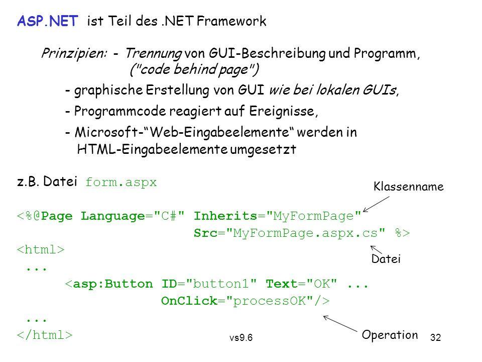 vs9.6 32 ASP.NET ist Teil des.NET Framework Prinzipien:- Trennung von GUI-Beschreibung und Programm, ( code behind page ) - graphische Erstellung von GUI wie bei lokalen GUIs, - Programmcode reagiert auf Ereignisse, - Microsoft- Web-Eingabeelemente werden in HTML-Eingabeelemente umgesetzt z.B.