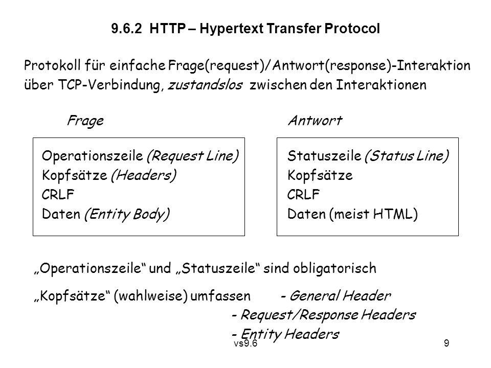"""vs9.6 9 9.6.2 HTTP – Hypertext Transfer Protocol FrageAntwort Operationszeile (Request Line)Statuszeile (Status Line) Kopfsätze (Headers)KopfsätzeCRLF Daten (Entity Body)Daten (meist HTML) """"Operationszeile und """"Statuszeile sind obligatorisch """"Kopfsätze (wahlweise) umfassen - General Header - Request/Response Headers - Entity Headers Protokoll für einfache Frage(request)/Antwort(response)-Interaktion über TCP-Verbindung, zustandslos zwischen den Interaktionen"""