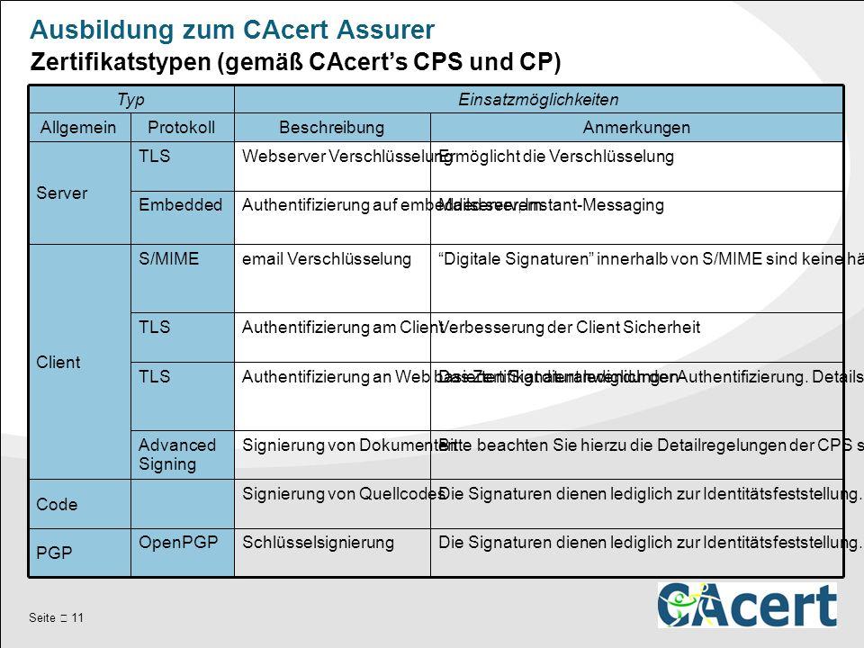 Seite  11 Ausbildung zum CAcert Assurer Zertifikatstypen (gemäß CAcert's CPS und CP) Die Signaturen dienen lediglich zur Identitätsfeststellung.SchlüsselsignierungOpenPGP PGP Die Signaturen dienen lediglich zur Identitätsfeststellung.Signierung von Quellcodes Code Bitte beachten Sie hierzu die Detailregelungen der CPS sowie die geltenden Gesetze Ihre Landes.Signierung von DokumentenAdvanced Signing Das Zertifikat dient lediglich der Authentifizierung.