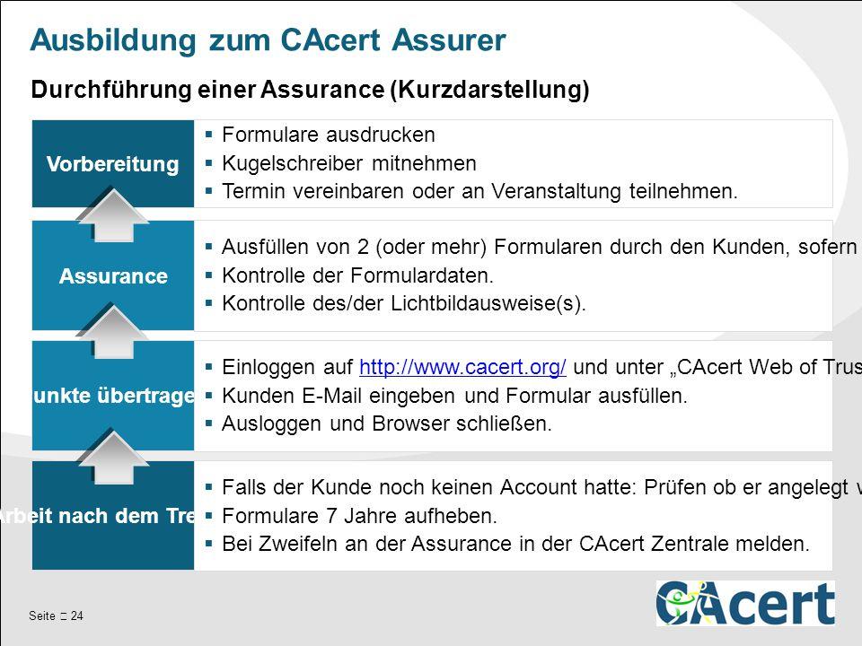 Seite  24 Ausbildung zum CAcert Assurer Vorbereitung  Formulare ausdrucken  Kugelschreiber mitnehmen  Termin vereinbaren oder an Veranstaltung teilnehmen.