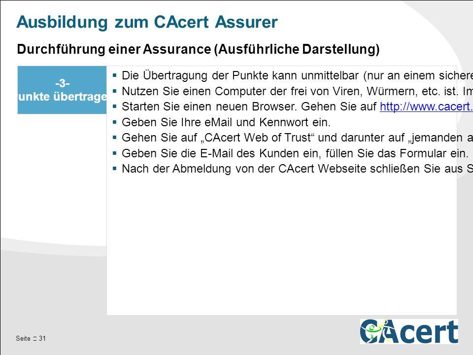 Seite  31 Ausbildung zum CAcert Assurer -3- Punkte übertragen  Die Übertragung der Punkte kann unmittelbar (nur an einem sicheren Rechner!) oder am Abend (nach Geschäftsschluss, am Ende der Veranstaltung, etc.) erfolgen.