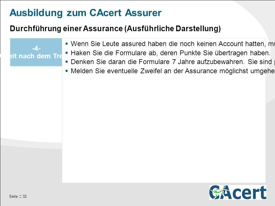Seite  32 Ausbildung zum CAcert Assurer -4- Arbeit nach dem Treffen  Wenn Sie Leute assured haben die noch keinen Account hatten, müssen Sie immer wieder schauen ob der Account zwischenzeitlich angelegt wurde und dann die Punkte nachtragen.