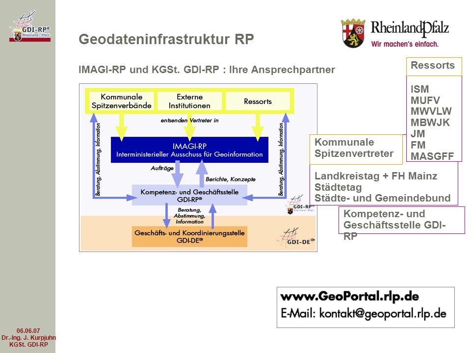 06.06.07 Dr.-Ing. J. Kurpjuhn KGSt. GDI-RP Geodateninfrastruktur RP IMAGI-RP und KGSt. GDI-RP : Ihre Ansprechpartner Kompetenz- und Geschäftsstelle GD