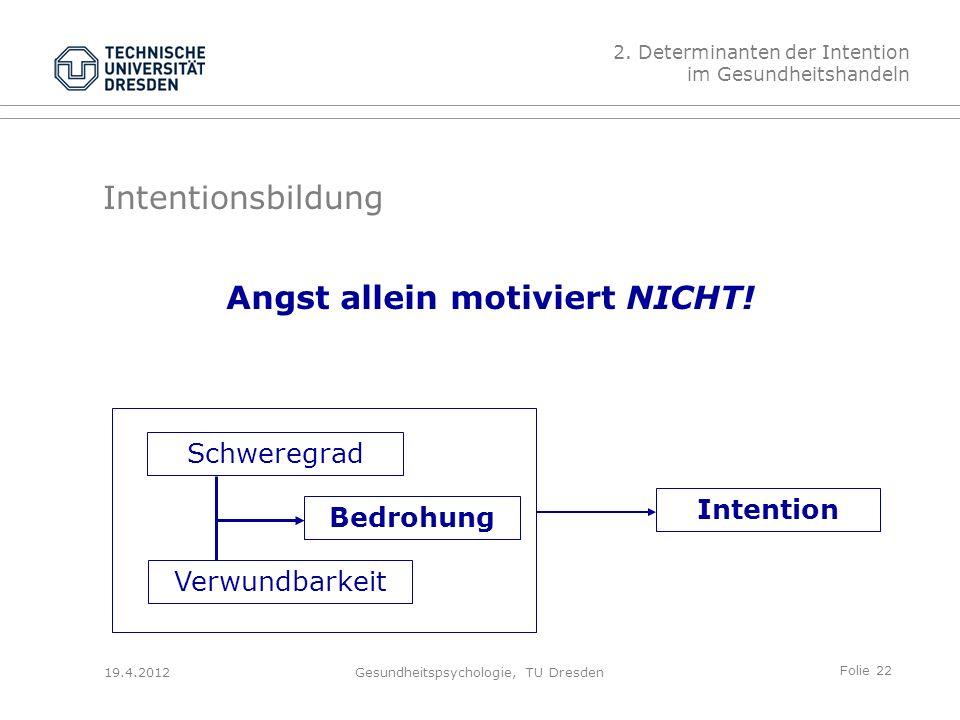 Folie 22 19.4.2012Gesundheitspsychologie, TU Dresden Intentionsbildung Angst allein motiviert NICHT.