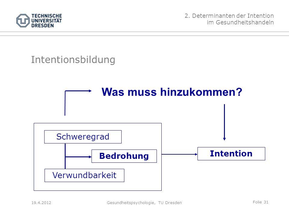 Folie 31 19.4.2012Gesundheitspsychologie, TU Dresden Intentionsbildung Intention Schweregrad Bedrohung Verwundbarkeit Was muss hinzukommen.