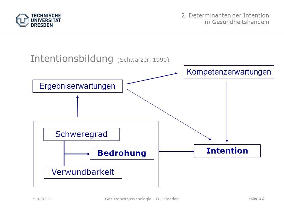 Folie 32 19.4.2012Gesundheitspsychologie, TU Dresden Intentionsbildung (Schwarzer, 1990) Intention Schweregrad Bedrohung Verwundbarkeit Kompetenzerwartungen Ergebniserwartungen 2.
