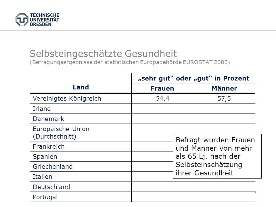 Folie 47 19.4.2012Gesundheitspsychologie, TU Dresden Krankheitsverleugnung: Weitere Beispiele 3.