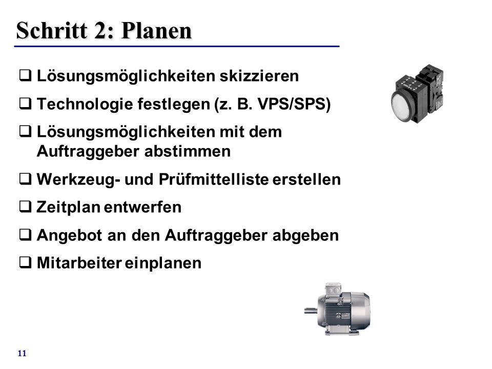 11 Schritt 2: Planen  Lösungsmöglichkeiten skizzieren  Technologie festlegen (z. B. VPS/SPS)  Lösungsmöglichkeiten mit dem Auftraggeber abstimmen 