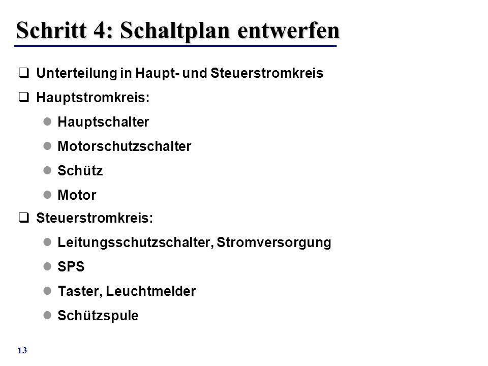 13 Schritt 4: Schaltplan entwerfen  Unterteilung in Haupt- und Steuerstromkreis  Hauptstromkreis: Hauptschalter Motorschutzschalter Schütz Motor  S