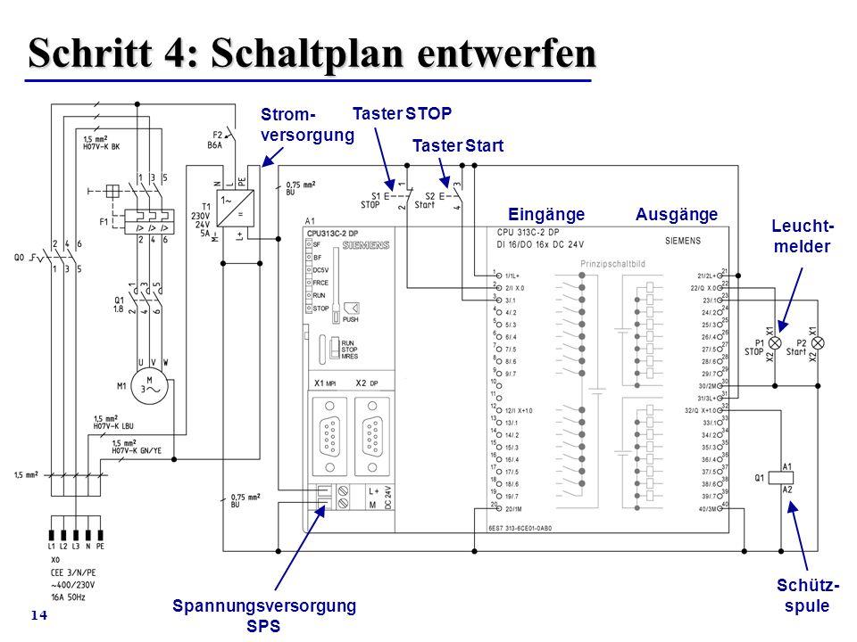 14 Schritt 4: Schaltplan entwerfen AusgängeEingänge Strom- versorgung Spannungsversorgung SPS Taster STOP Schütz- spule Taster Start Leucht- melder