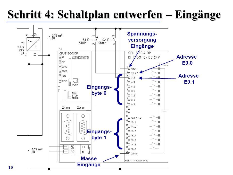 15 Schritt 4: Schaltplan entwerfen – Eingänge Spannungs- versorgung Eingänge Adresse E0.0 Masse Eingänge { Eingangs- byte 0 { Eingangs- byte 1 Adresse