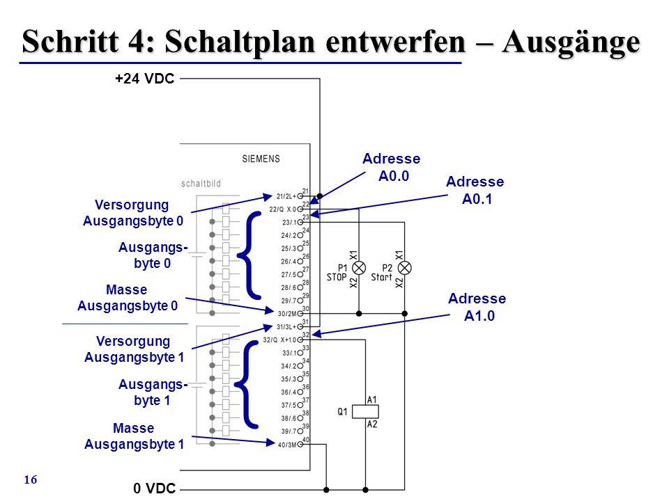 16 Schritt 4: Schaltplan entwerfen – Ausgänge Adresse A0.0 Masse Ausgangsbyte 1 { Ausgangs- byte 0 { Ausgangs- byte 1 Adresse A0.1 Masse Ausgangsbyte