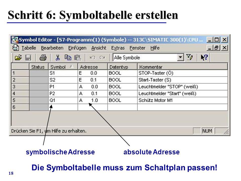 18 Schritt 6: Symboltabelle erstellen Die Symboltabelle muss zum Schaltplan passen! symbolische Adresseabsolute Adresse