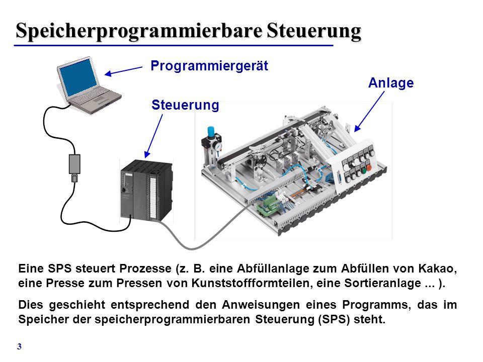 3 Speicherprogrammierbare Steuerung Eine SPS steuert Prozesse (z. B. eine Abfüllanlage zum Abfüllen von Kakao, eine Presse zum Pressen von Kunststofff