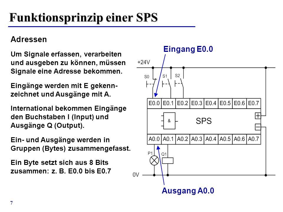 8 Funktionsprinzip einer SPS SPS-Programm Die SPS führt nur das aus, was der Programmierer programmiert hat.