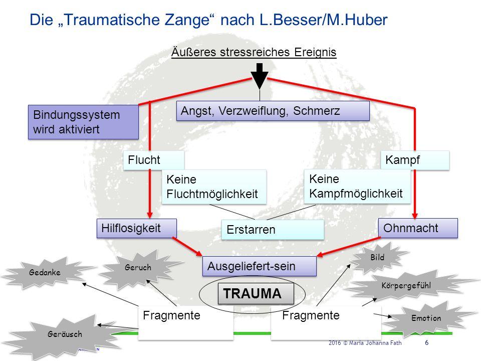"""2016 © Maria Johanna Fath 6 Die """"Traumatische Zange"""" nach L.Besser/M.Huber Angst, Verzweiflung, Schmerz Flucht Bindungssystem wird aktiviert Kampf Ohn"""