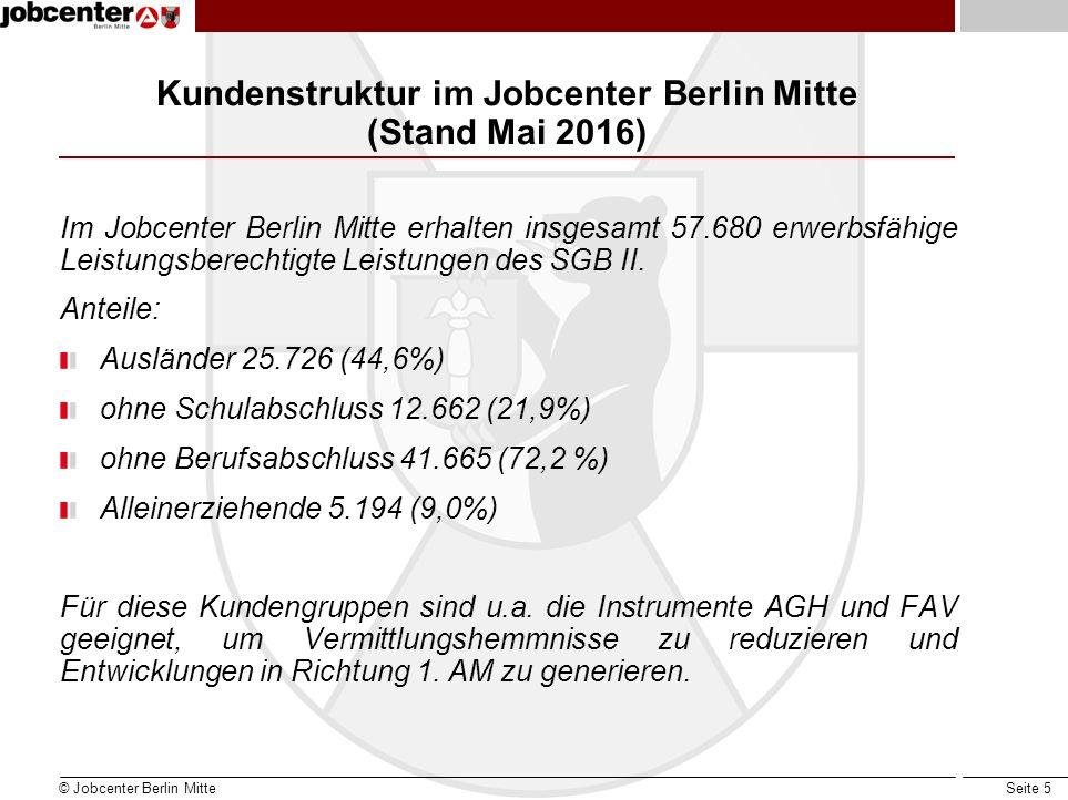 Seite 5 Kundenstruktur im Jobcenter Berlin Mitte (Stand Mai 2016) Im Jobcenter Berlin Mitte erhalten insgesamt 57.680 erwerbsfähige Leistungsberechtigte Leistungen des SGB II.