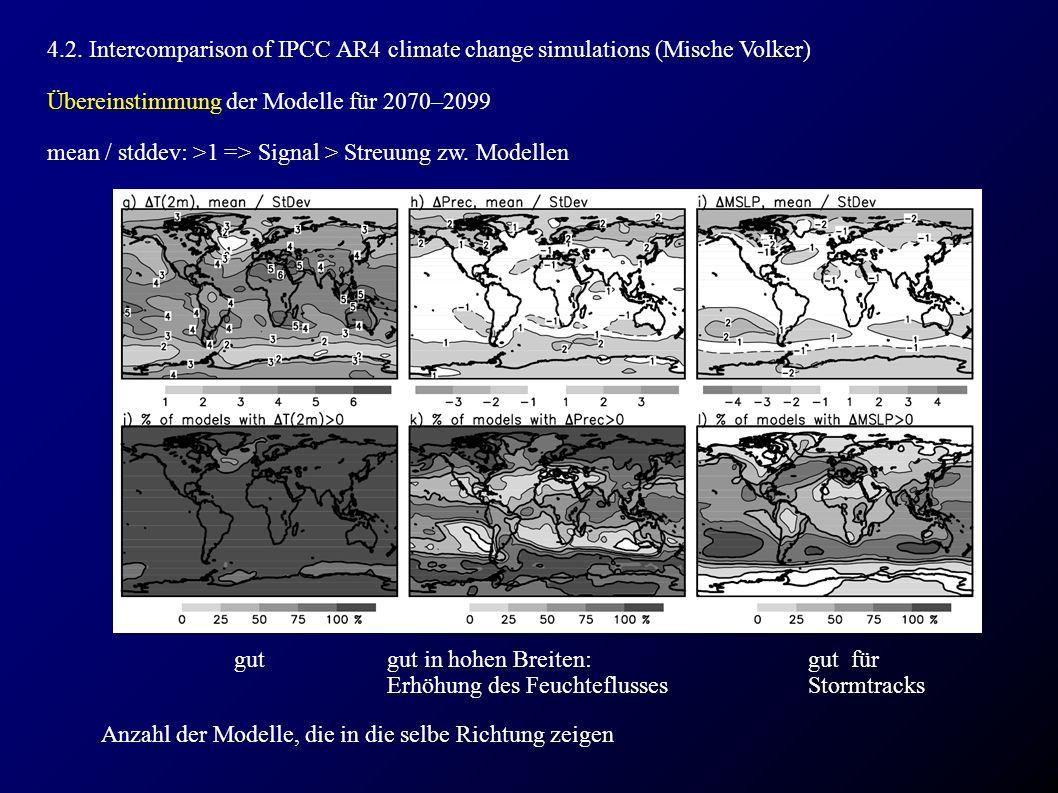 4.2. Intercomparison of IPCC AR4 climate change simulations (Mische Volker) Übereinstimmung der Modelle für 2070–2099 mean / stddev: >1 => Signal > St