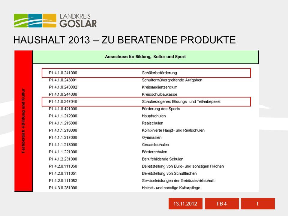 13.11.20121 FB 4 HAUSHALT 2013 – ZU BERATENDE PRODUKTE