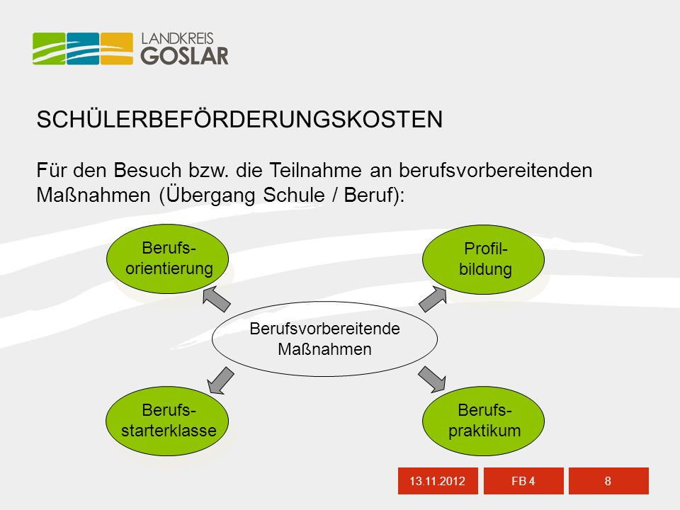SCHÜLERBEFÖRDERUNGSKOSTEN 13.11.20128 FB 4 Für den Besuch bzw.