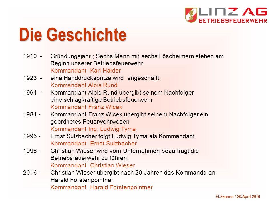 G.Saumer / 20.April 2016 Die Geschichte 1910-Gründungsjahr ; Sechs Mann mit sechs Löscheimern stehen am Beginn unserer Betriebsfeuerwehr.