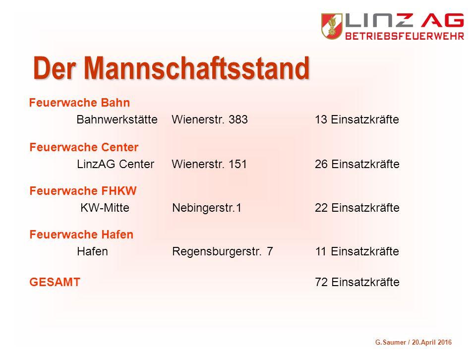 G.Saumer / 20.April 2016 Der Mannschaftsstand Feuerwache Bahn Bahnwerkstätte Wienerstr.