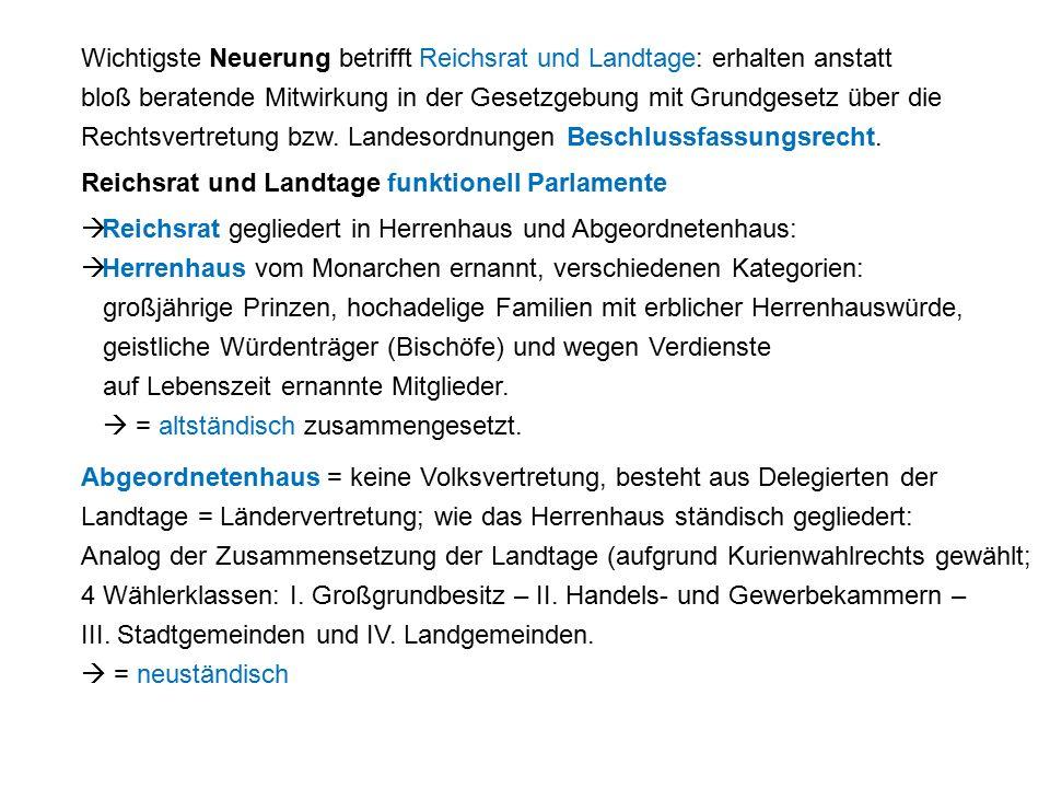 Wichtigste Neuerung betrifft Reichsrat und Landtage: erhalten anstatt bloß beratende Mitwirkung in der Gesetzgebung mit Grundgesetz über die Rechtsvertretung bzw.